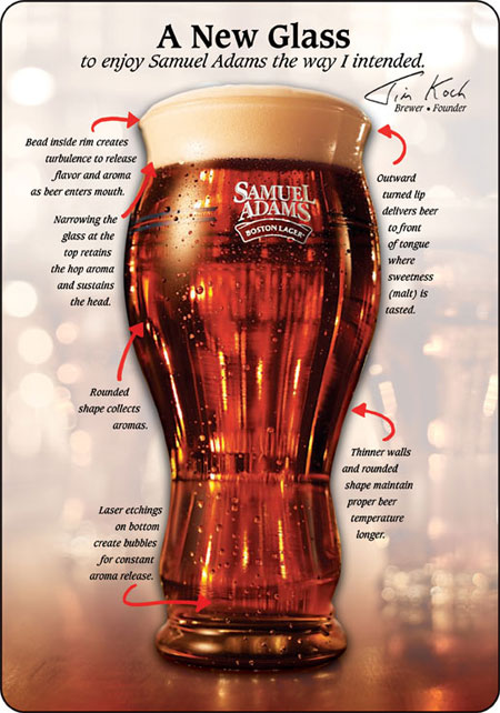 Sam Adams Perfect Pint Glass - Boston Lager Glass